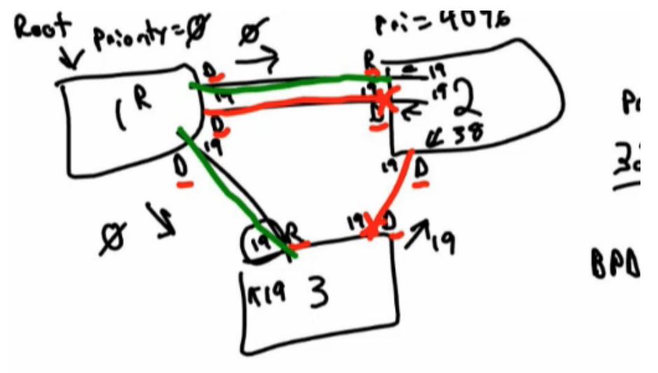 1 1c stp  u2013 highlights und lowlights aus dem leben von network engineers