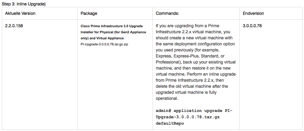 Cisco Prime Infrastructure 2.2.0.158  to 3.0.0.0.78